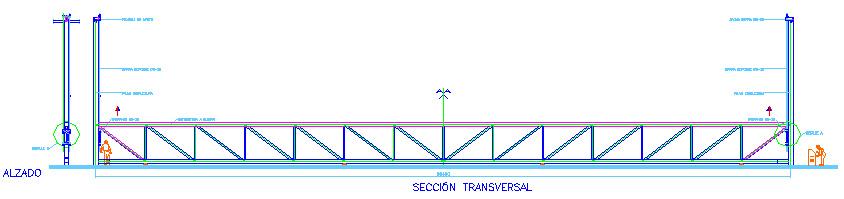 Anagrama sistemas autotrepantes